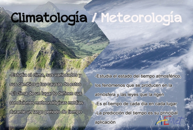 Clima vc Meteo1