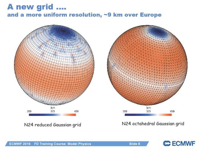 A la izquierda, malla del modelo operativo actual, y a la derecha la malla octaédrica del nuevo modelo. Cortesía: Peter Bechtold, ECMWF.