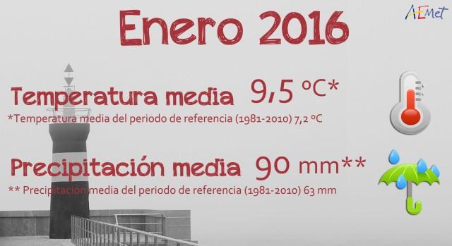 enero 2016 aemet meteo resumen climático