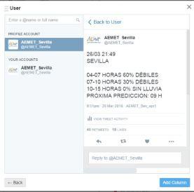 Modelo de mensaje de Twitter - ejemplo de visualización