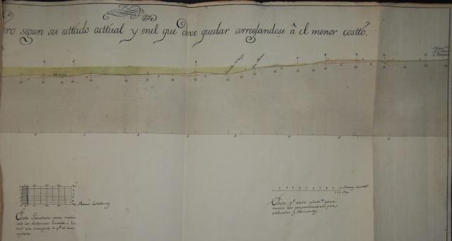 Obras de desecación de lagunas y arroyo inundable del Pellejero, Almagro, 1786. AMA.