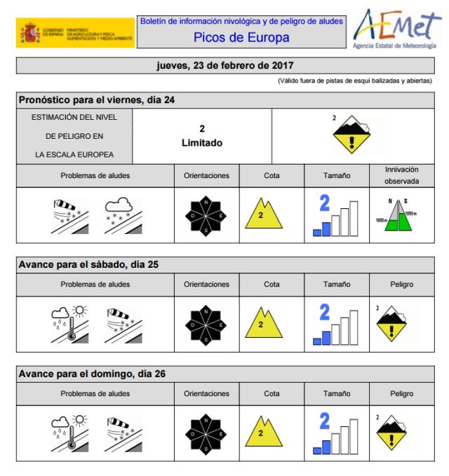 Pronóstico del tiempo. Boletín de información nivológica y de peligro de aludes en Picos de Europa. 23-02-17.
