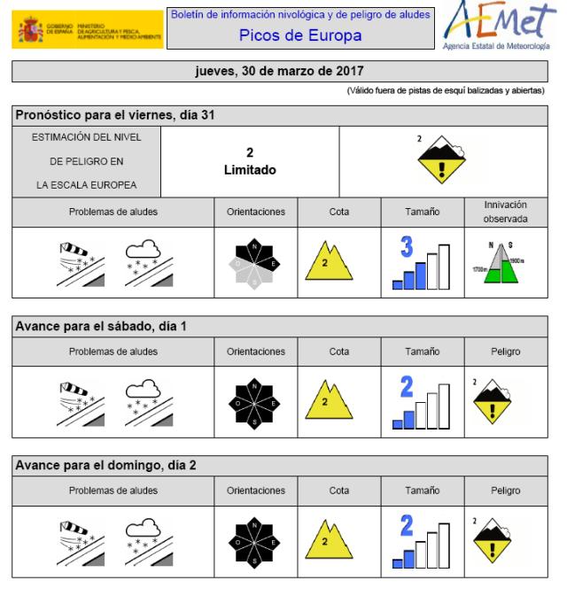 Boletín de información nivológica y riesgo de aludes en Picos de Europa. 30 de marzo de 2017. Aemet