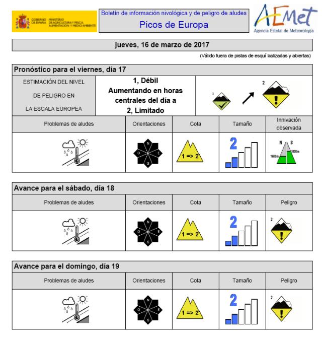 Boletín de información nivológica y peligro de aludes para Picos de Europa de AEMET