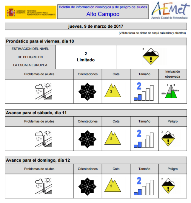 Boletín de información nivológica y peligro de aludes de AEMET para Alto Campoo.
