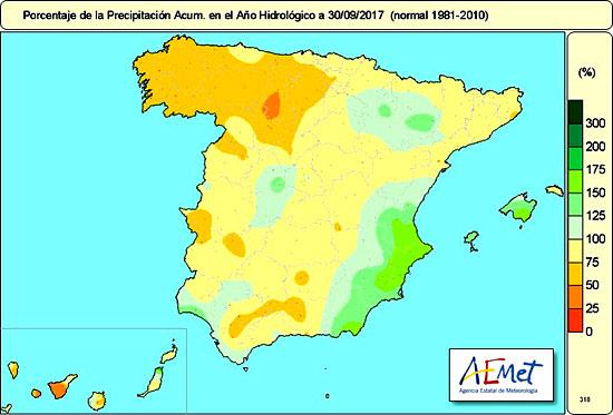 Anyo_hidrologico