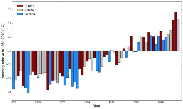 Gráfico_temperaturas_2017