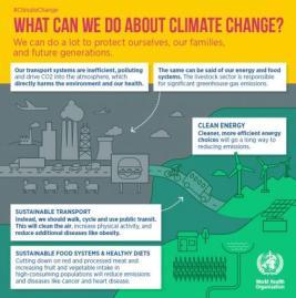 climatechange-infographic3.jpg