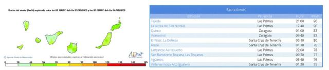 1. LUNES tabla temp