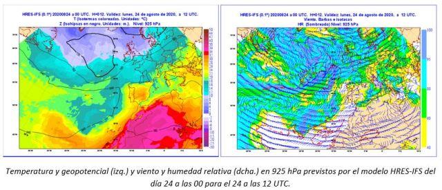 1.1 temperatura y geopotencial